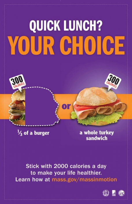 2000 Calories a Day Poster